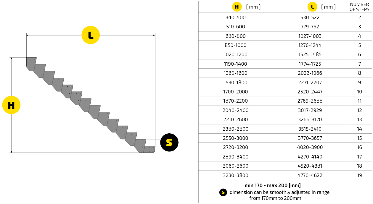 modular-stairs-size